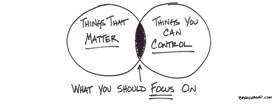 What You Should Focus On by Behaviorgap.com